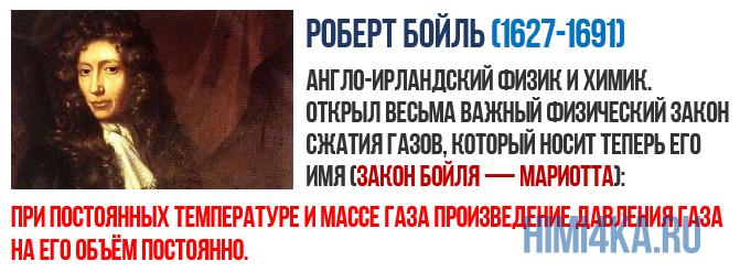 Роберт Бойль