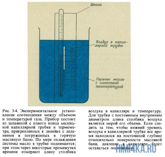 Экспериментальное установления соотношения между объемом и температурой газа