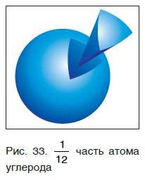 1/12 часть атома углерода