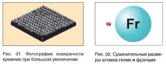 Фотография поверхности кремния при большом увеличении и сравнительные размеры атомов гелия и франция