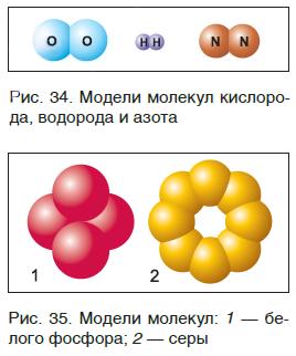 Модели молекул кислорода, водорода и азота