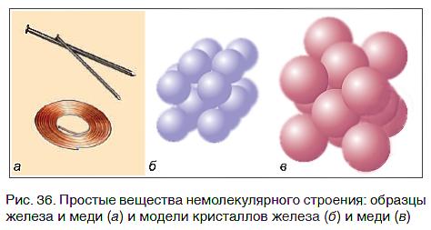 Простые вещества немолекулярного строения