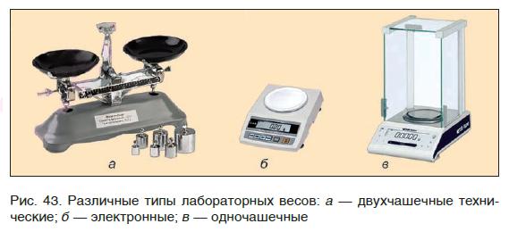 Разные типы лабораторных весов