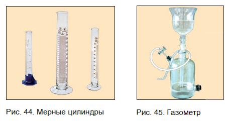 Мерный цилиндр и газометр