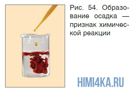 Условия протекания химических реакций
