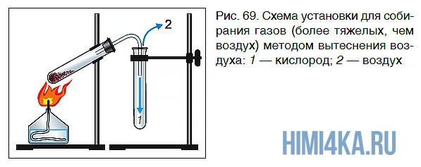 собирание газов