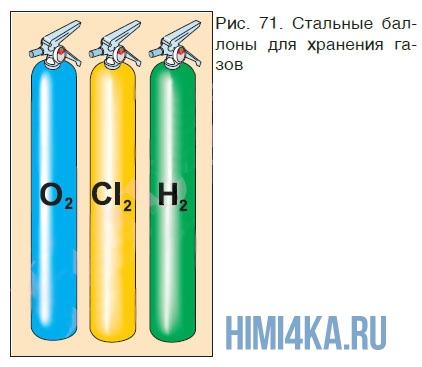 хранение газов