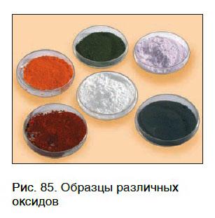 Оксиды веществ