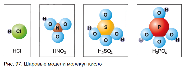 модели кислот