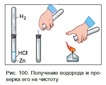 выделение водорода