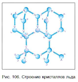 кристаллики льда