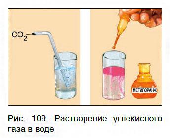 Реакции с водой