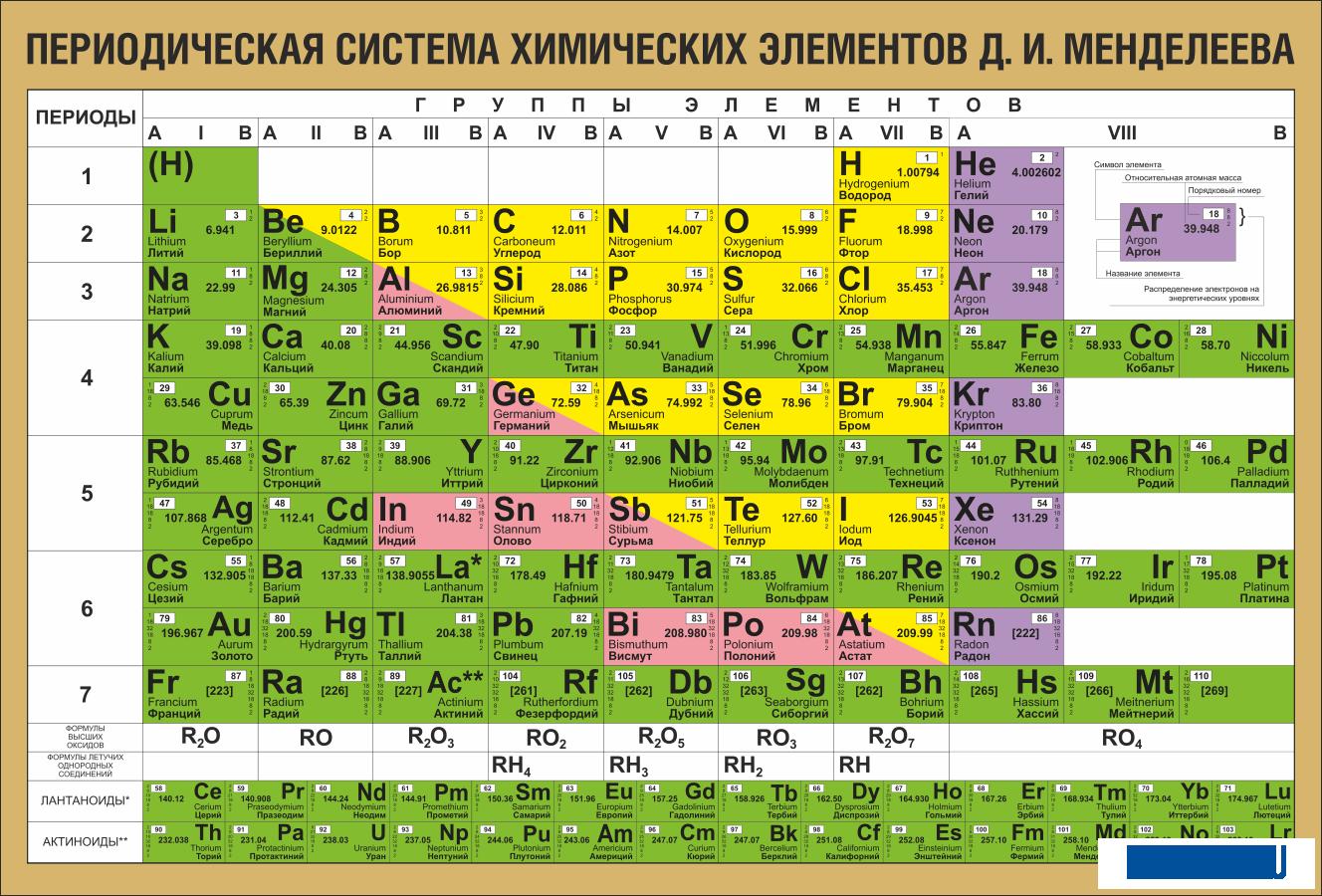 download Иностранные языки: Программа для абитуриентов Омского