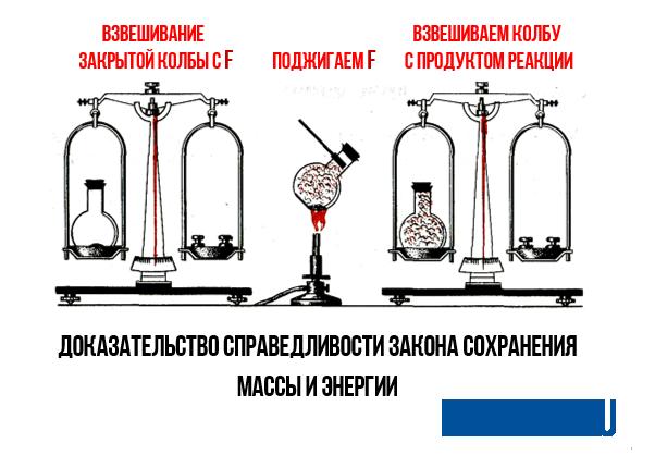 Химия с нуля 10 класс - 7a4