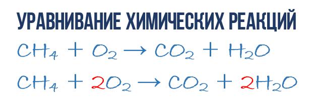Уравнивание химических реакций