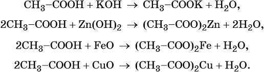 Этанол и метанол реакция
